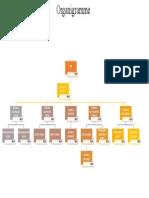Organigramme-entreprise-modèle-exemple-pwt