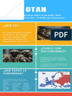 Infografía Organismos Posguerra - OTAN