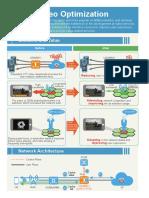 Technical Poster_UGW9811 Video Optimization V1.0