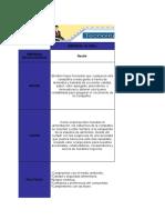Copia de Formato  Planeacion estrategica comparada de una empresa global y una empresa local