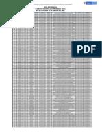 PUBLICACION DE ADMITIDOS  TOTAL 13-02-2021