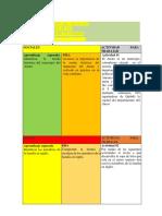 actividades de refuerzo grado 4to español(Autoguardado)