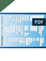 Silverlight_1.0_Class_Diagram