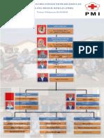 Struktur PMR