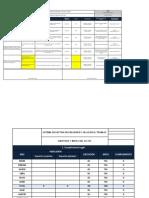 Objetivos y metas del SG-SST 2020...