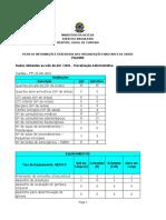 Planilha FIGOMIS Para SAME (05 Abr 2021)