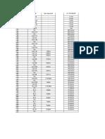 ASTM SIEVE_CONVERSION_CHART