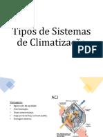 Tipos de Sistemas de Climatização de Expansão Direta