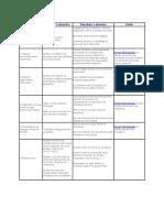 etapes-de-la-mis-en-place-dun-analyse-environnementale