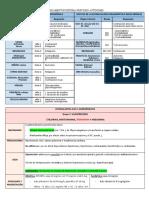 MEDICAMENTOS SNA (2) (1)