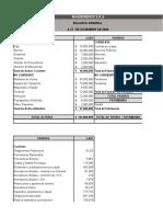 Daiana Pinzon Actividad 1 – Evidencia 2  Taller Estados Financieros