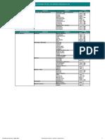 Setorial B3 10-03-2021 (português)