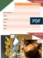 Minerais11ºano