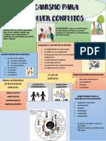 Manuela Actividad Infografia