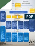 mapa conceptual Adrian Gomez Alcances de la investigación