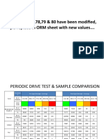 PERIODIC DRIVE TEST & SAMPLE COMPARISION_new slides
