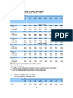 Buletin Statistic de Comert International Nr.12 2020