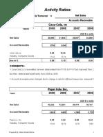 Ratio analysis coca-cola vs pepsi(1)