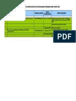 kuesioner biro pembangunan penyusunan RKAP apbd 2020