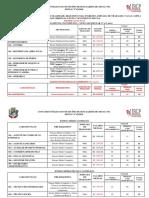 ANEXO I - Cargos Escolaridades Jornadas Vagas e Vencimentos - Retificação nº 01