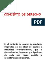 CONCEPTO_DE_DERECHO
