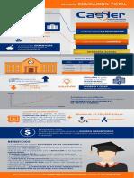 Infografia Educación Total