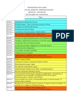 Cronograma y fechas de los parciales