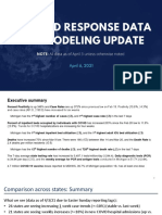 20210406 Data and Modeling Update