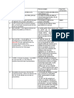 Tableau de prise en compte des commentaires  sur la présentation Impact Covid 19 LNOB