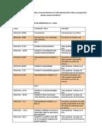 Cronograma Seminario 2020.docx