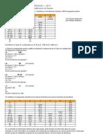 TP2-Clasificación de suelos - 2011