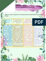 Geografía actual en panamá