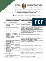 Lista Proiecte Castigatoare Pg 2021