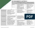 Historical Thinking Chart_Spanish_0 (1)