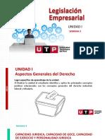 S03.s1 - Aspectos Generales Del Derecho_Capacidad Jurídica