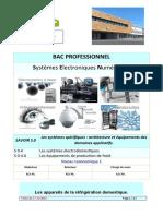 Fiche Ressource Sen-s0-4-Ed-Ver01-Les Appareils de La Refrigeration Domestique