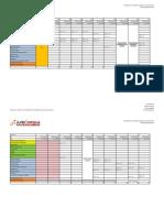 Planning CGPS35-500h