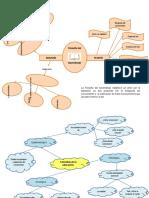 Mapas Conceptuales en Orden