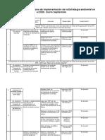 Modelo de cumplimiento del Programa EAN 2017 OSDE