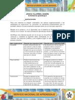 Valores_organizacionales Actividad 2