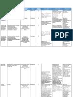 Plazas Modalidad Específica 2021-2 (Práctica Sin Auxilio Económico)