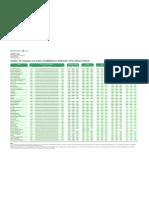 rentabilidad_dividendo[1]