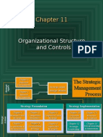 Fast Food Organizational Structure