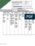 1- Description du processus de management