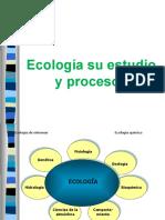 Ecologia, su estudio y procesos