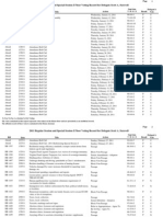2011 Voting Record for Delegate Scott A. Surovell