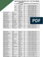 Званични резултати за 4. разред (Општинско такмичење из математике Смедеревске Паланке)