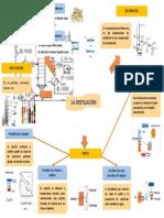 infografia-procesos