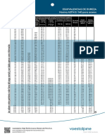 5.1 Tabla de Equivalencias de Dureza Modelo 1