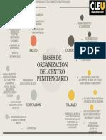 BASES DE ORGANIZACION DEL CENTRO PENITENCIARIO (1)